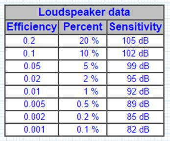 loudspeaker-data